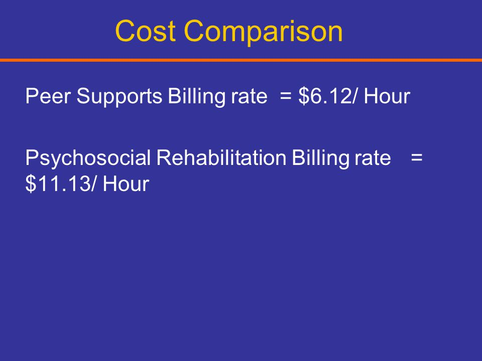 Cost Comparison Peer Supports Billing rate = $6.12/ Hour Psychosocial Rehabilitation Billing rate= $11.13/ Hour