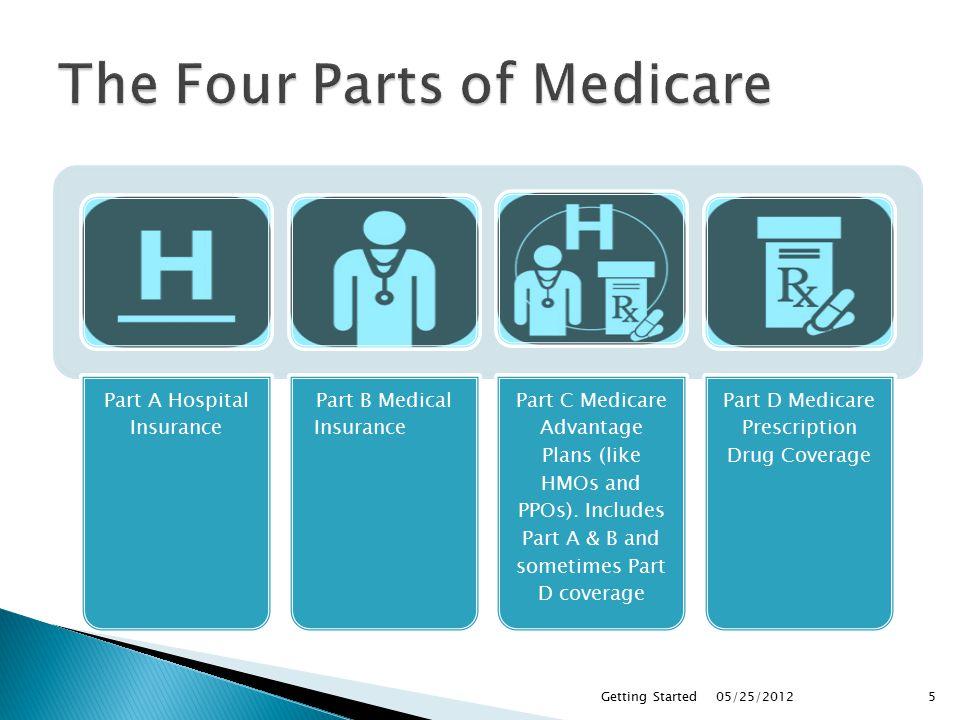  Original Medicare or Medicare Advantage. Should I keep/sign up for Part A.