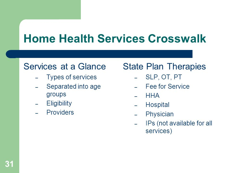 31 Home Health Services Crosswalk Services at a Glance – Types of services – Separated into age groups – Eligibility – Providers State Plan Therapies