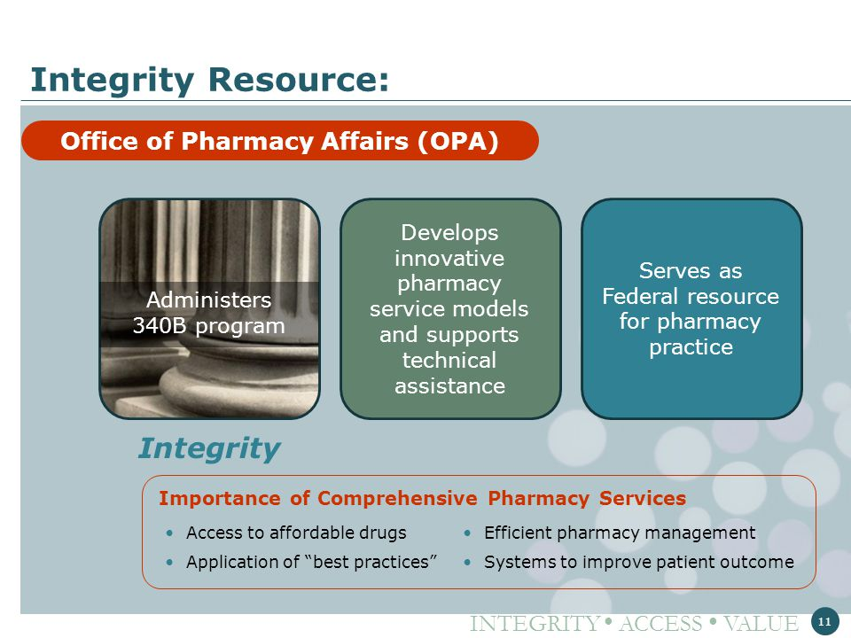 INTEGRITY ● ACCESS ● VALUE 11 Integrity Integrity Resource: Develops innovative pharmacy service models and supports technical assistance Serves as Fe