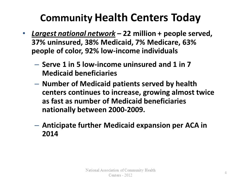 Community Health Centers Today Largest national network – 22 million + people served, 37% uninsured, 38% Medicaid, 7% Medicare, 63% people of color, 92% low-income individuals – Serve 1 in 5 low-income uninsured and 1 in 7 Medicaid beneficiaries – Number of Medicaid patients served by health centers continues to increase, growing almost twice as fast as number of Medicaid beneficiaries nationally between 2000-2009.