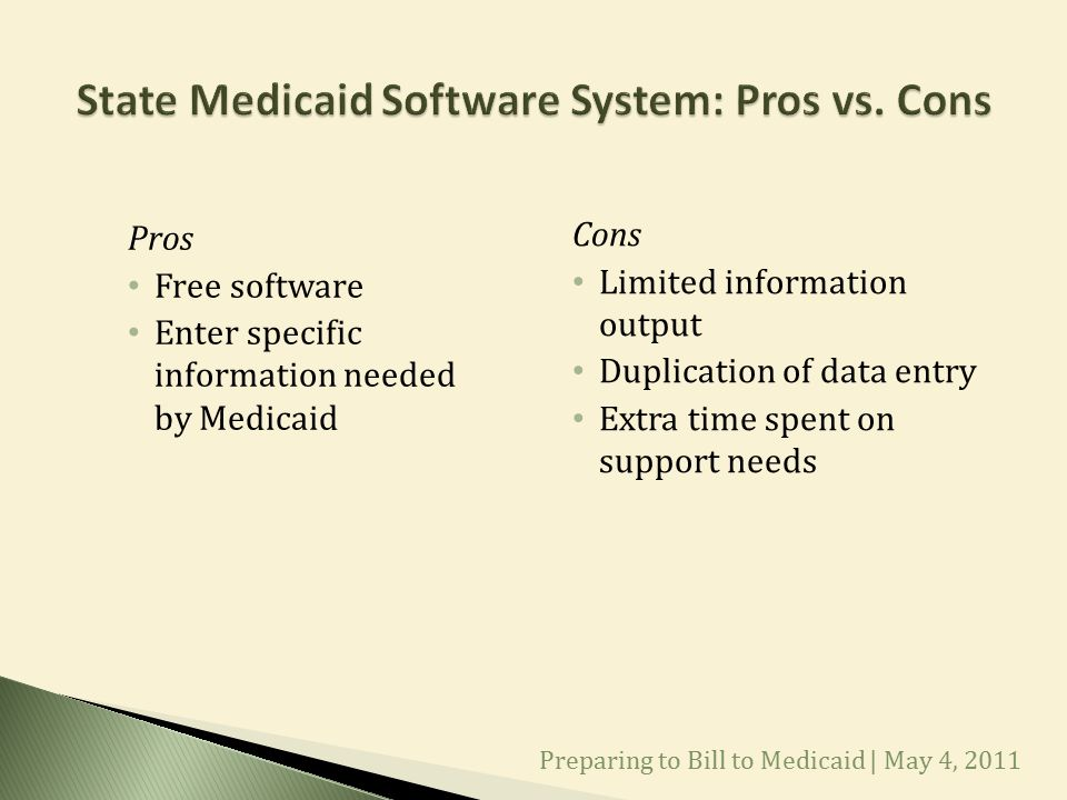Pros Free software Enter specific information needed by Medicaid Cons Limited information output Duplication of data entry Extra time spent on support needs Preparing to Bill to Medicaid | May 4, 2011