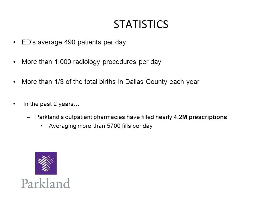 STATISTICS ED's average 490 patients per day More than 1,000 radiology procedures per day More than 1/3 of the total births in Dallas County each year In the past 2 years… –Parkland's outpatient pharmacies have filled nearly 4.2M prescriptions Averaging more than 5700 fills per day