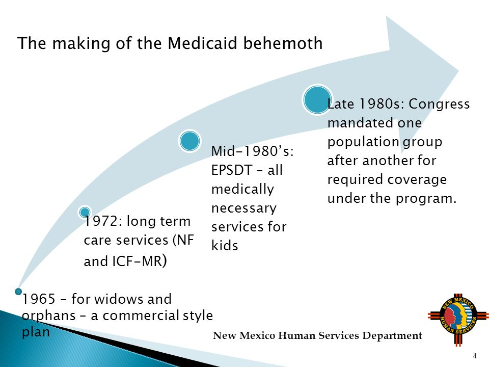 5 New Mexico Human Services Department Why Medicaid Modernization.