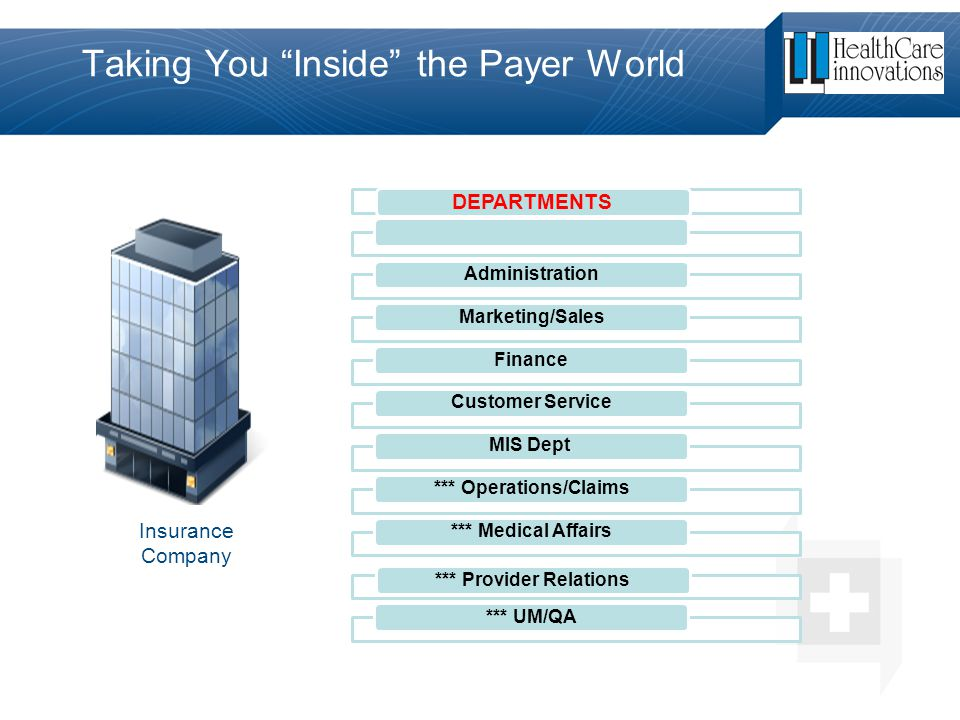 """Taking You """"Inside"""" the Payer World DEPARTMENTS AdministrationMarketing/SalesFinanceCustomer ServiceMIS Dept. *** Operations/Claims*** Medical Affairs"""