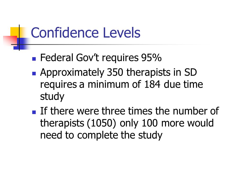 Confidence Levels Federal Gov't requires 95% Approximately 350 therapists in SD requires a minimum of 184 due time study If there were three times the number of therapists (1050) only 100 more would need to complete the study