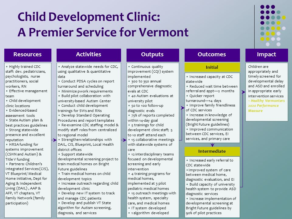 Child Development Clinic: A Premier Service for Vermont Resources Highly trained CDC staff: dev. pediatricians, psychologists, nurse practitioners, so