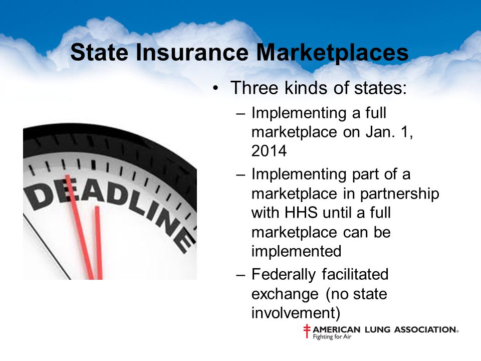 State Insurance Marketplaces Three kinds of states: –Implementing a full marketplace on Jan.