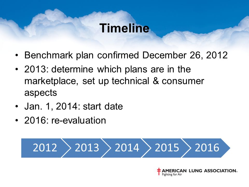 Timeline Benchmark plan confirmed December 26, 2012 2013: determine which plans are in the marketplace, set up technical & consumer aspects Jan.