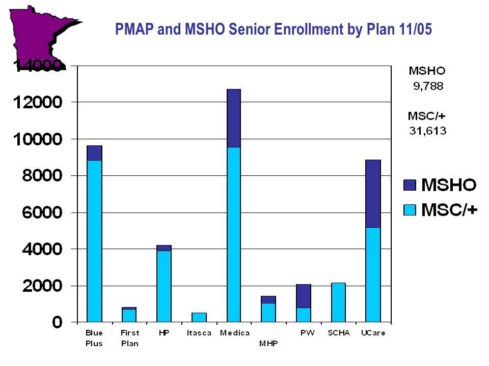 PMAP and MSHO Senior Enrollment by Plan 11/05