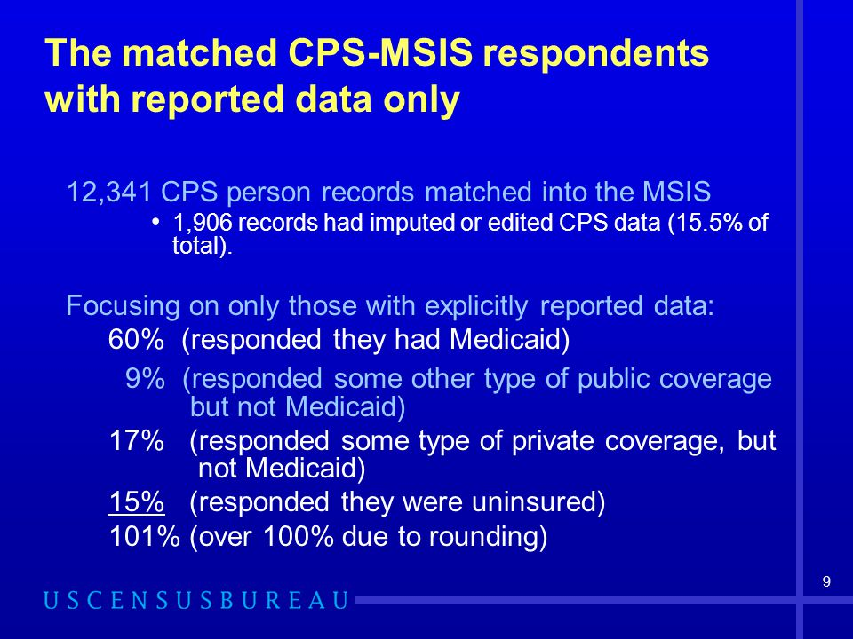 9 The matched CPS-MSIS respondents with reported data only 12,341 CPS person records matched into the MSIS 1,906 records had imputed or edited CPS data (15.5% of total).