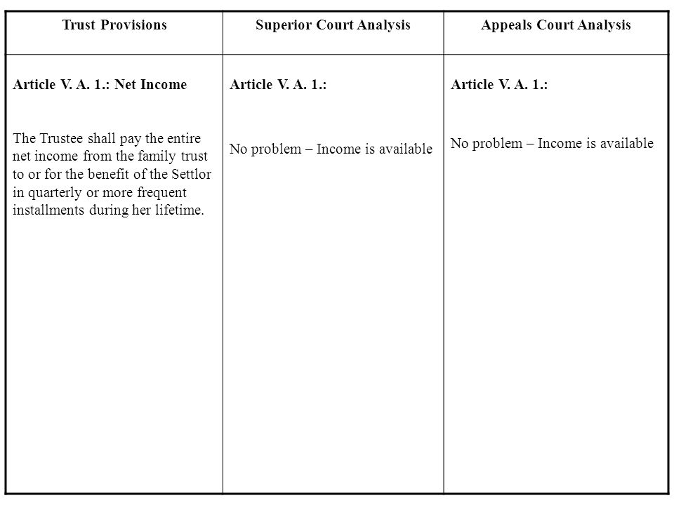 Trust ProvisionsSuperior Court AnalysisAppeals Court Analysis Article V. A. 1.: Net Income The Trustee shall pay the entire net income from the family