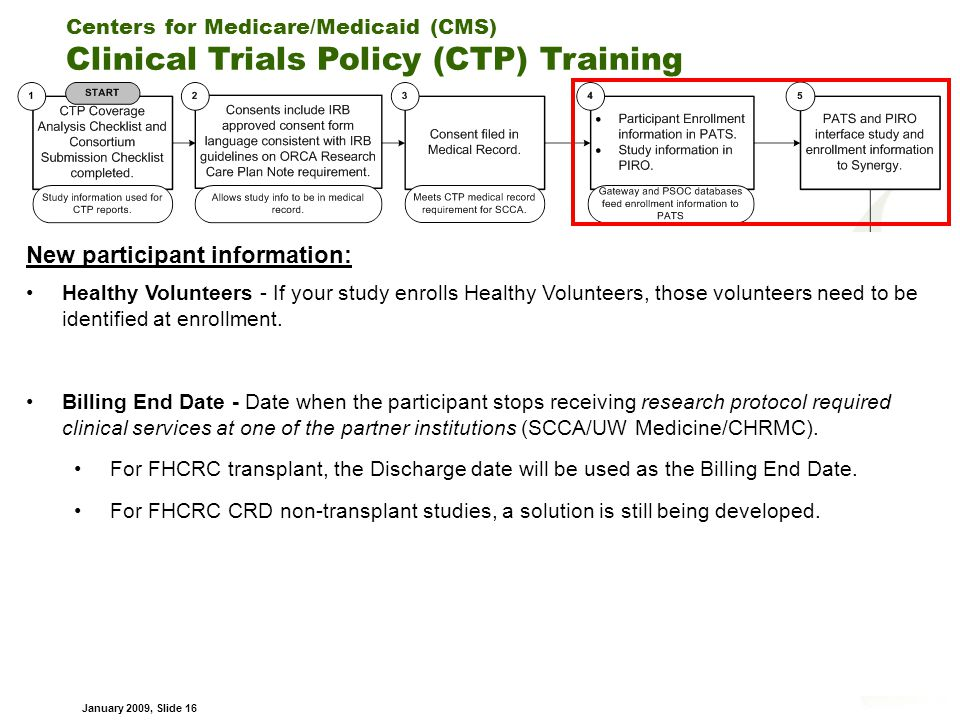 Centers for Medicare/Medicaid (CMS) Clinical Trials Policy (CTP) Training January 2009, Slide 16 New participant information: Healthy Volunteers - If your study enrolls Healthy Volunteers, those volunteers need to be identified at enrollment.