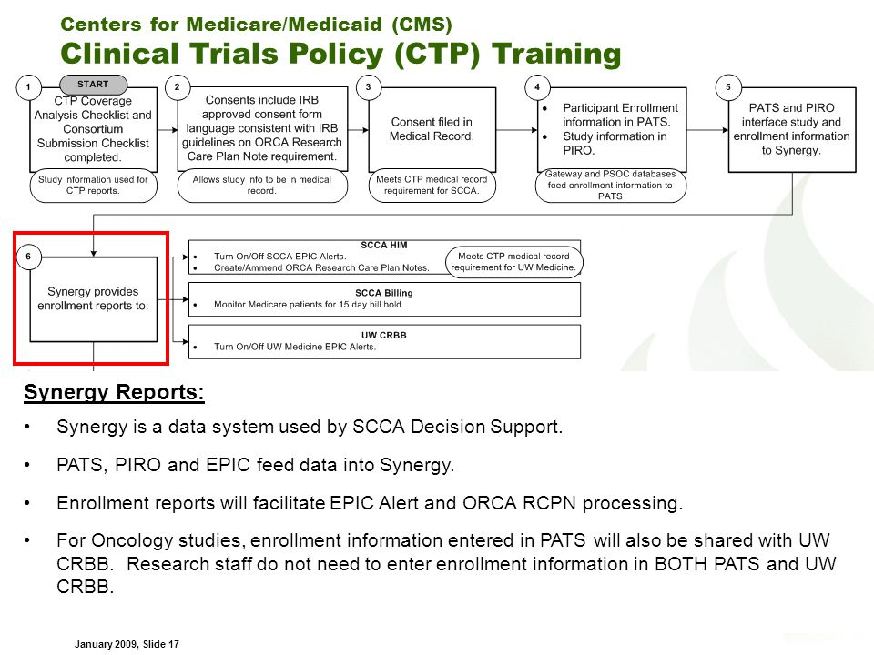 Centers for Medicare/Medicaid (CMS) Clinical Trials Policy (CTP) Training January 2009, Slide 17 Synergy Reports: Synergy is a data system used by SCCA Decision Support.