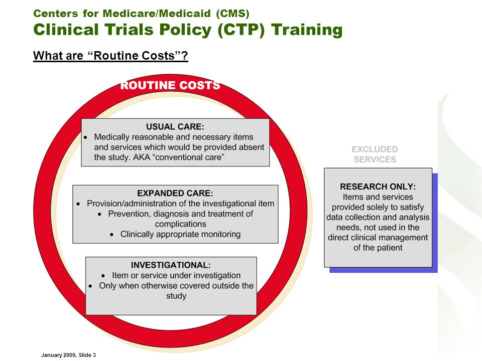 Centers for Medicare/Medicaid (CMS) Clinical Trials Policy (CTP) Training January 2009, Slide 3 What are Routine Costs