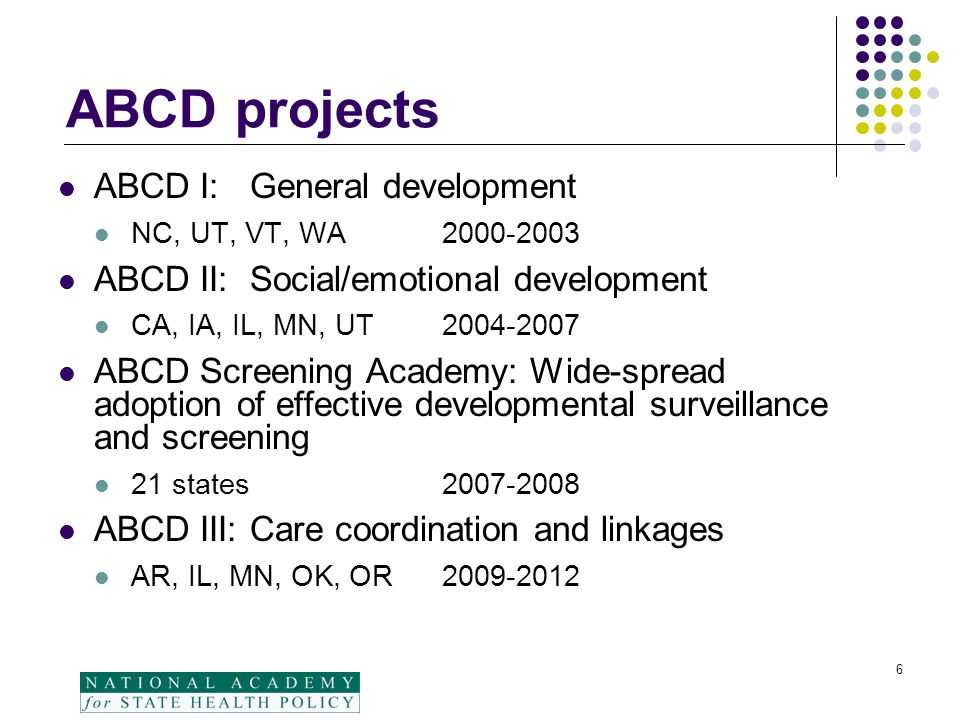6 ABCD projects ABCD I: General development NC, UT, VT, WA 2000-2003 ABCD II: Social/emotional development CA, IA, IL, MN, UT 2004-2007 ABCD Screening