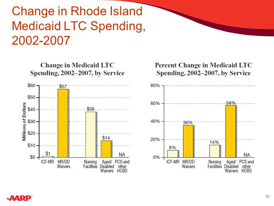 18 Change in Rhode Island Medicaid LTC Spending, 2002-2007