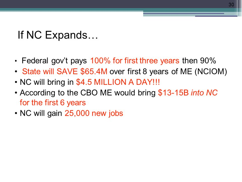 If NC Expands… Federal gov't pays 100% for first three years then 90% State will SAVE $65.4M over first 8 years of ME (NCIOM) NC will bring in $4.5 MILLION A DAY!!.