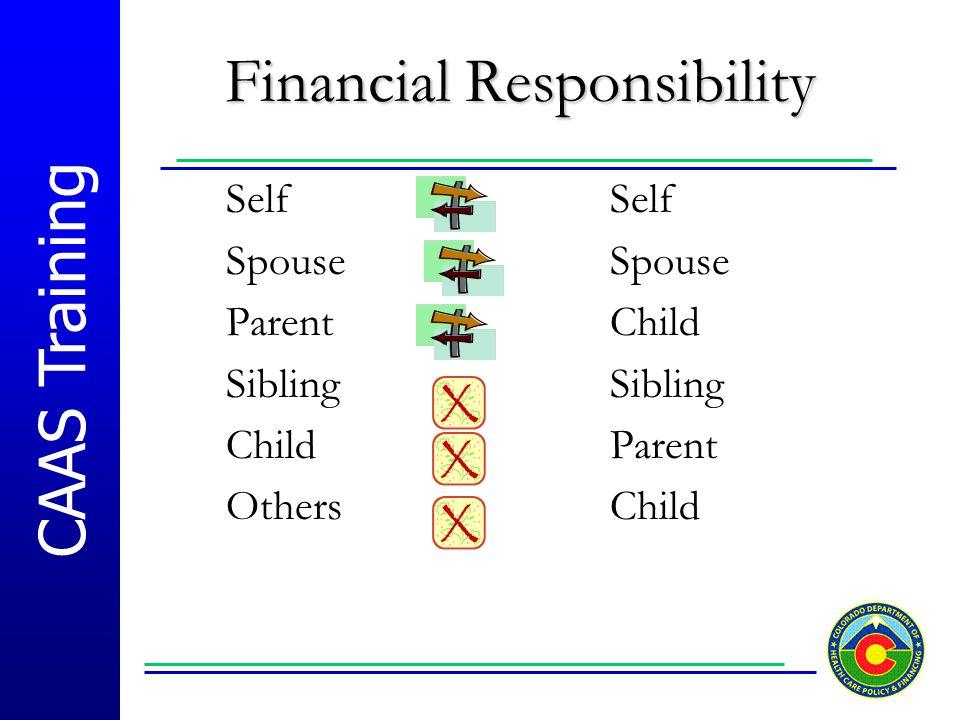 CAAS Training Financial Responsibility Self Spouse ParentChildSibling ChildParent OthersChild