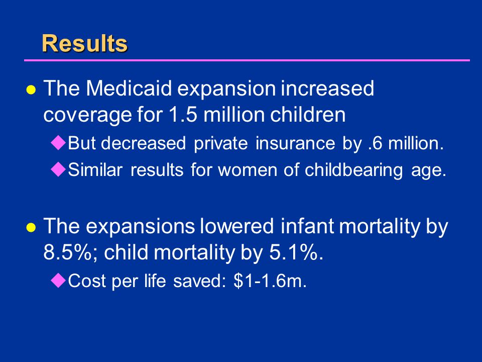 Results l The Medicaid expansion increased coverage for 1.5 million children uBut decreased private insurance by.6 million.