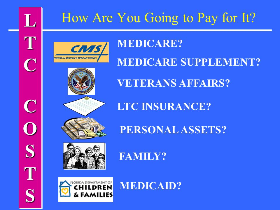 Planning for the Asset Test Medicaid Update - 2012