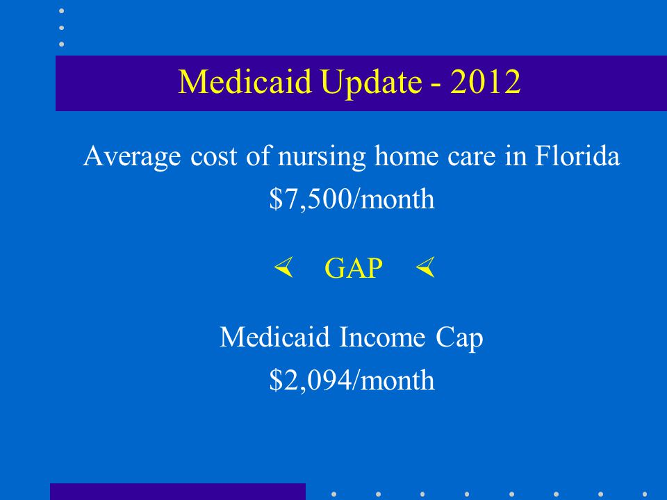 Average cost of nursing home care in Florida $7,500/month  GAP  Medicaid Income Cap $2,094/month Medicaid Update - 2012