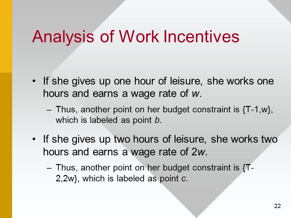 22 Analysis of Work Incentives If she gives up one hour of leisure, she works one hours and earns a wage rate of w. –Thus, another point on her budget