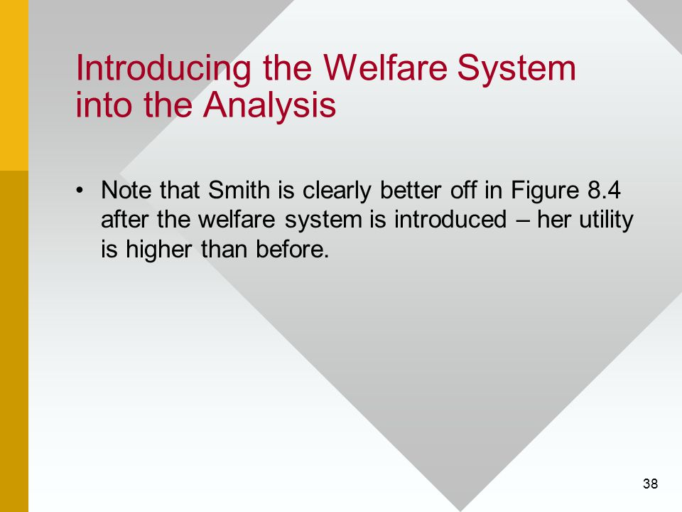 38 Introducing the Welfare System into the Analysis Note that Smith is clearly better off in Figure 8.4 after the welfare system is introduced – her u