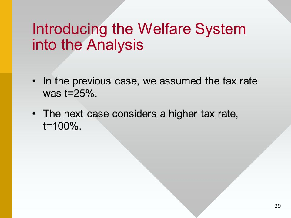 39 Introducing the Welfare System into the Analysis In the previous case, we assumed the tax rate was t=25%. The next case considers a higher tax rate