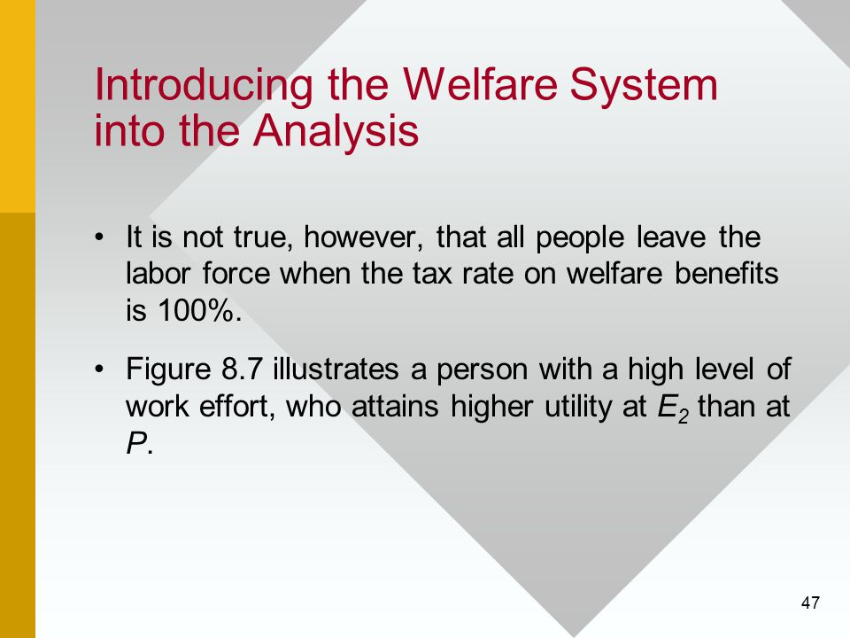 47 Introducing the Welfare System into the Analysis It is not true, however, that all people leave the labor force when the tax rate on welfare benefi