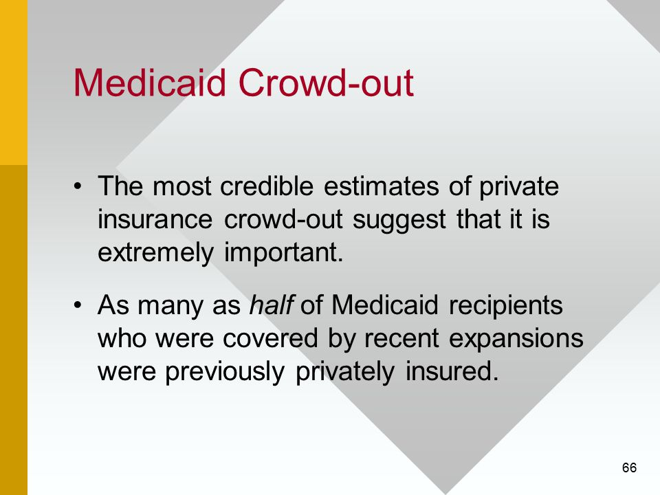 66 Medicaid Crowd-out The most credible estimates of private insurance crowd-out suggest that it is extremely important. As many as half of Medicaid r