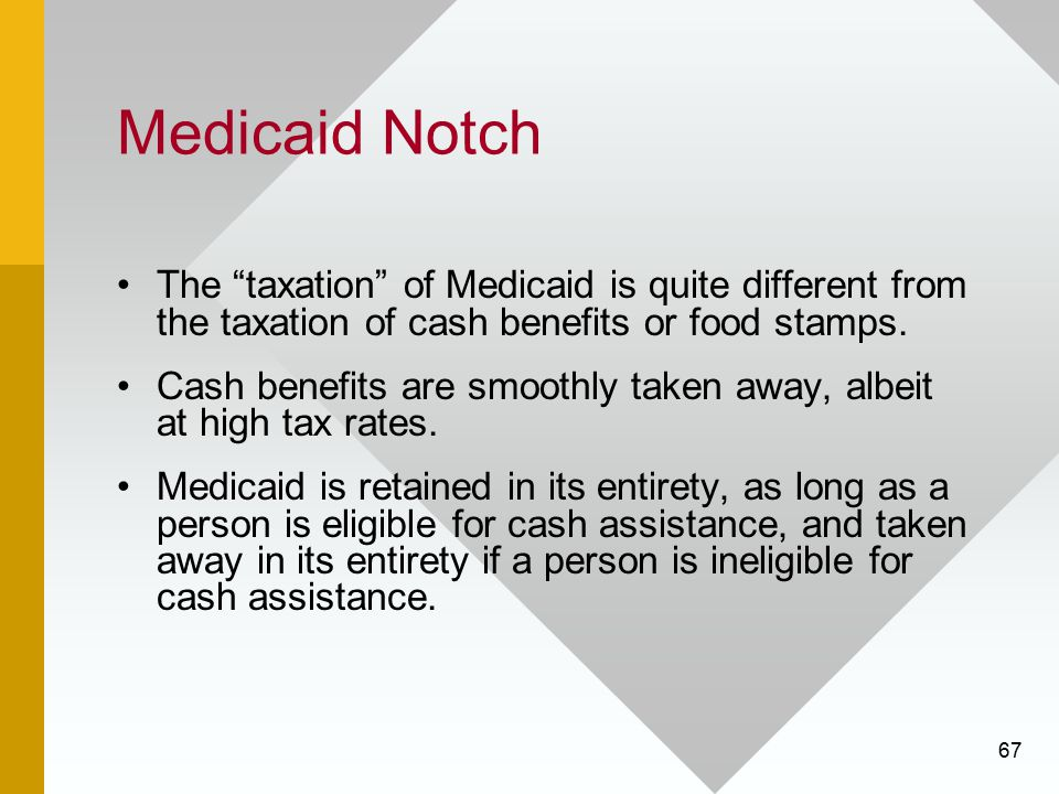 "67 Medicaid Notch The ""taxation"" of Medicaid is quite different from the taxation of cash benefits or food stamps. Cash benefits are smoothly taken aw"