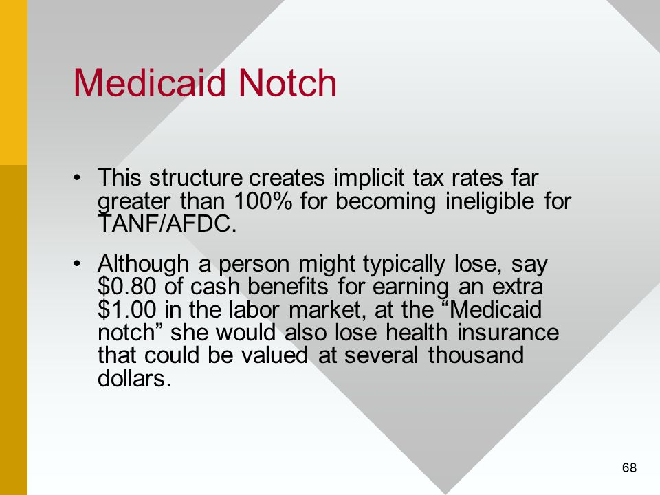 68 Medicaid Notch This structure creates implicit tax rates far greater than 100% for becoming ineligible for TANF/AFDC. Although a person might typic