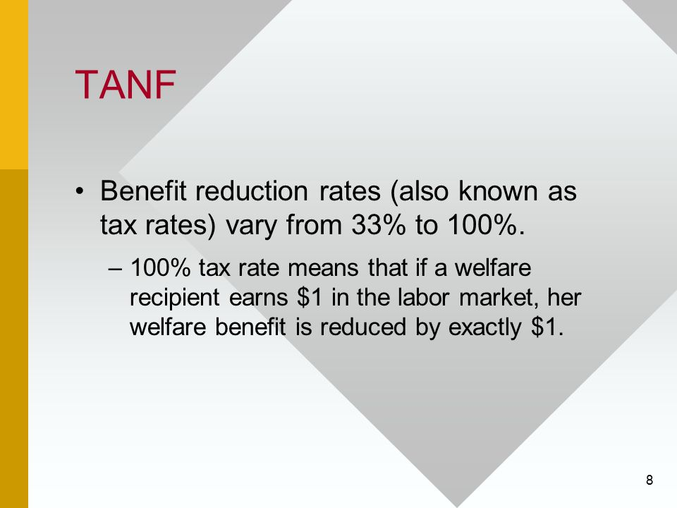 8 TANF Benefit reduction rates (also known as tax rates) vary from 33% to 100%. –100% tax rate means that if a welfare recipient earns $1 in the labor