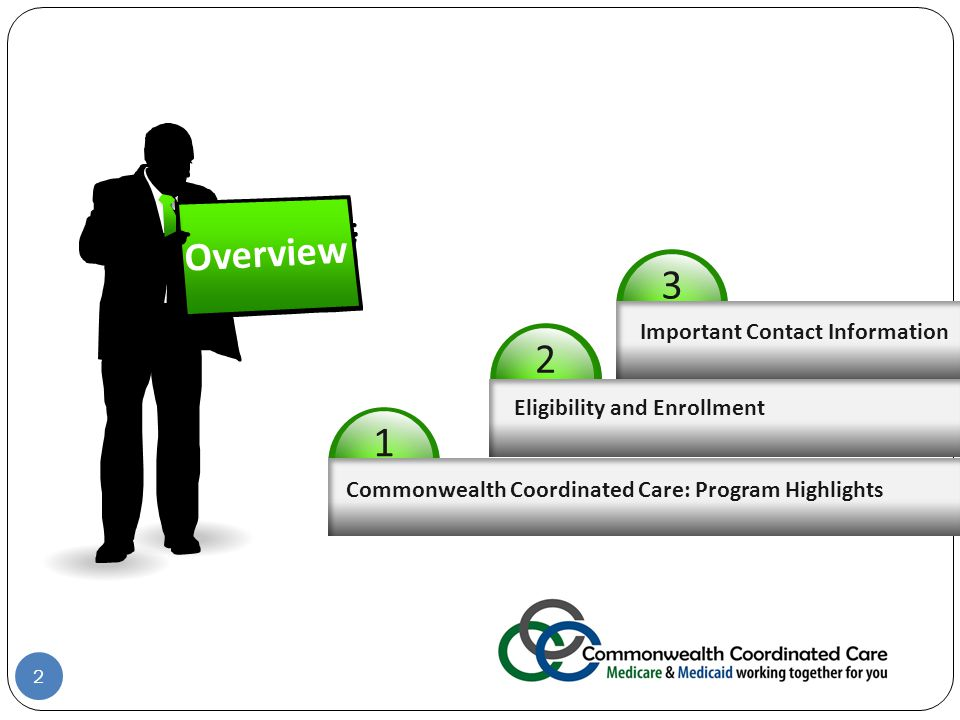 321 Commonwealth Coordinated Care: Program Highlights Eligibility and Enrollment Important Contact Information Overview 2
