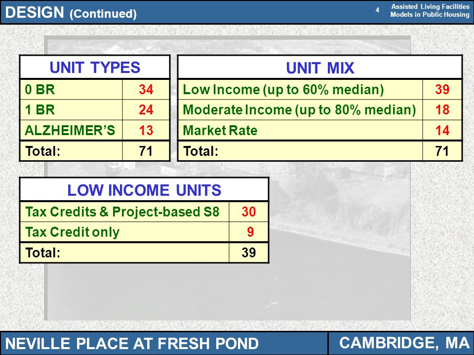 Assisted Living Facilities Models in Public Housing 4 DESIGN (Continued) CAMBRIDGE, MA UNIT TYPES 0 BR34 1 BR24 ALZHEIMER'S13 Total:71 UNIT MIX Low In