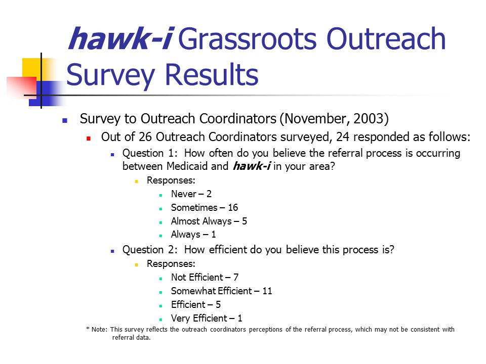 hawk-i Grassroots Outreach Survey Results Survey to Outreach Coordinators (November, 2003) Out of 26 Outreach Coordinators surveyed, 24 responded as f