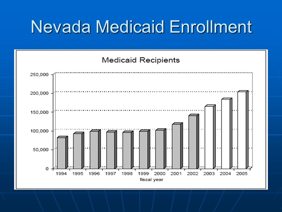 Nevada Medicaid Enrollment