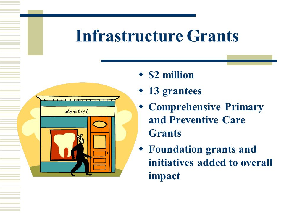 Infrastructure Grants  $2 million  13 grantees  Comprehensive Primary and Preventive Care Grants  Foundation grants and initiatives added to overall impact