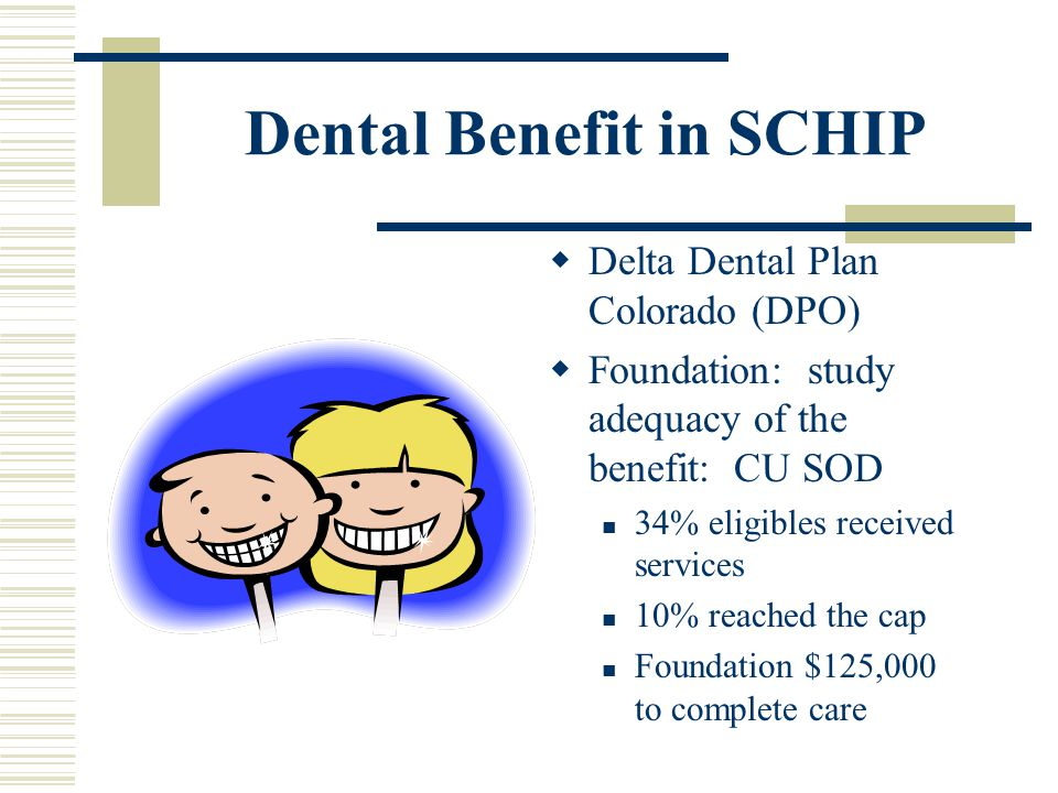 Dental Benefit in SCHIP  Delta Dental Plan Colorado (DPO)  Foundation: study adequacy of the benefit: CU SOD 34% eligibles received services 10% reached the cap Foundation $125,000 to complete care