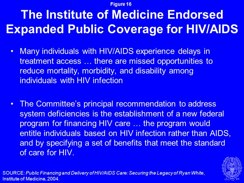 Figure 16 The Institute of Medicine Endorsed Expanded Public Coverage for HIV/AIDS Many individuals with HIV/AIDS experience delays in treatment access … there are missed opportunities to reduce mortality, morbidity, and disability among individuals with HIV infection The Committee's principal recommendation to address system deficiencies is the establishment of a new federal program for financing HIV care … the program would entitle individuals based on HIV infection rather than AIDS, and by specifying a set of benefits that meet the standard of care for HIV.