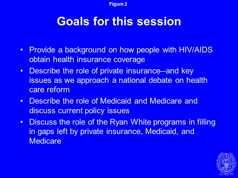 Figure 3 How Americans Obtain Health Insurance Coverage, 2007 SOURCE: Kaiser Commission on Medicaid and the Uninsured and Urban Institute analysis of March 2008 Current Population Survey.
