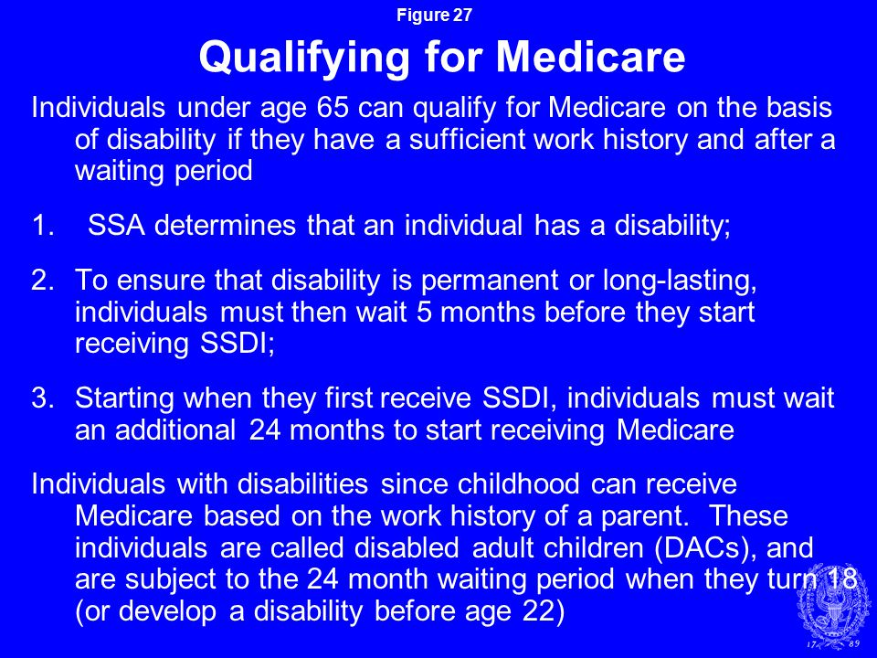 Figure 27 Qualifying for Medicare Individuals under age 65 can qualify for Medicare on the basis of disability if they have a sufficient work history and after a waiting period 1.