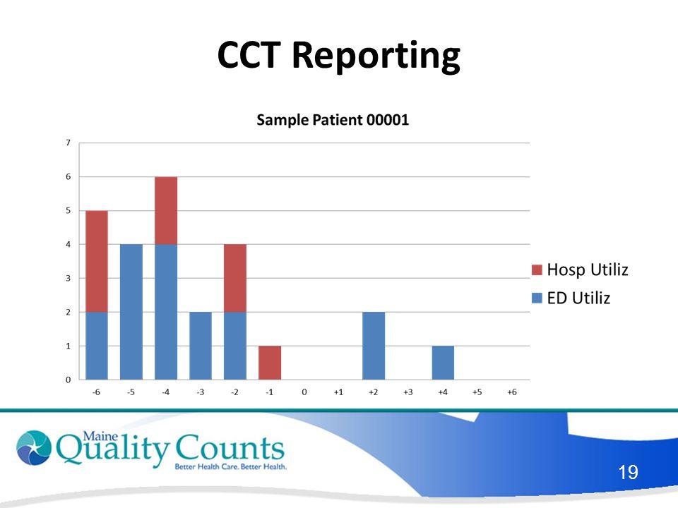 CCT Reporting 19