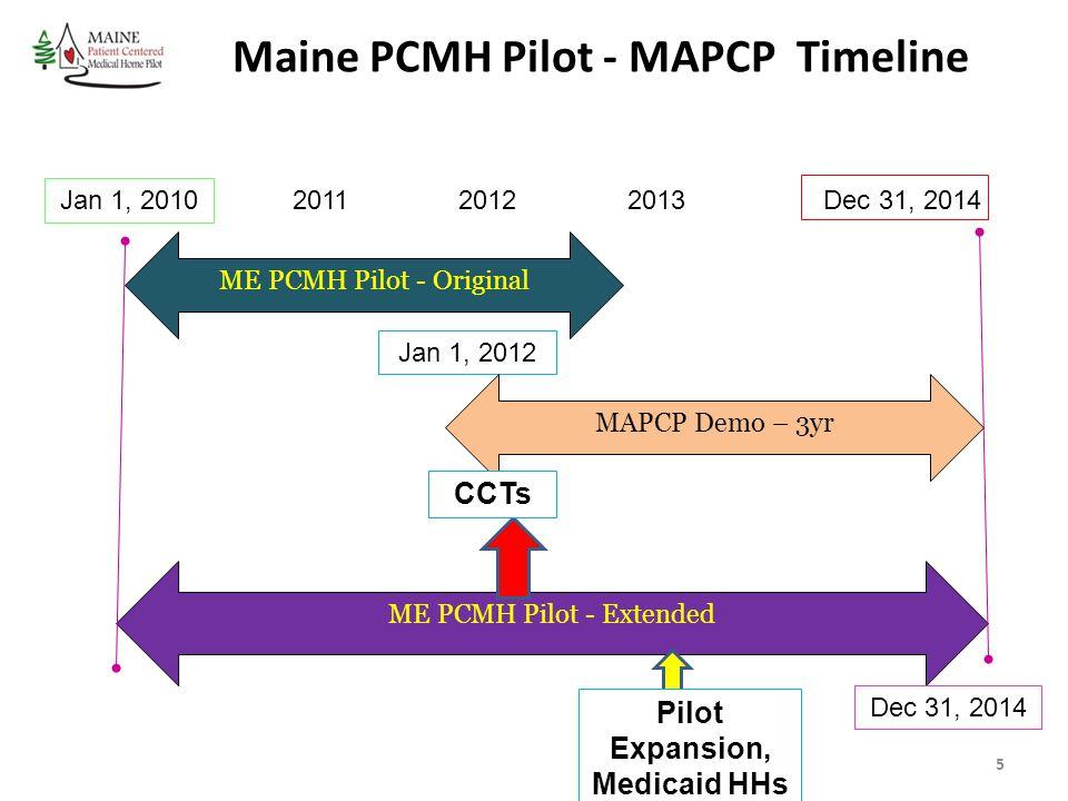 Maine PCMH Pilot - MAPCP Timeline ME PCMH Pilot - Original ME PCMH Pilot - Extended Jan 1, 2010 Dec 31, 2014 Jan 1, 2012 Pilot Expansion, Medicaid HHs 2011 2012 2013 Dec 31, 2014 MAPCP Demo – 3yr 5 CCTs