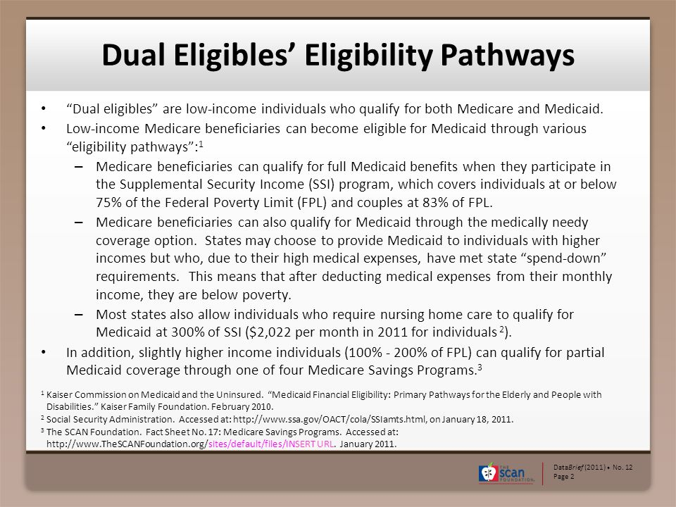 Dual Eligibles as a Percent of the Total Medicare Population by State DataBrief (2011) ● No.