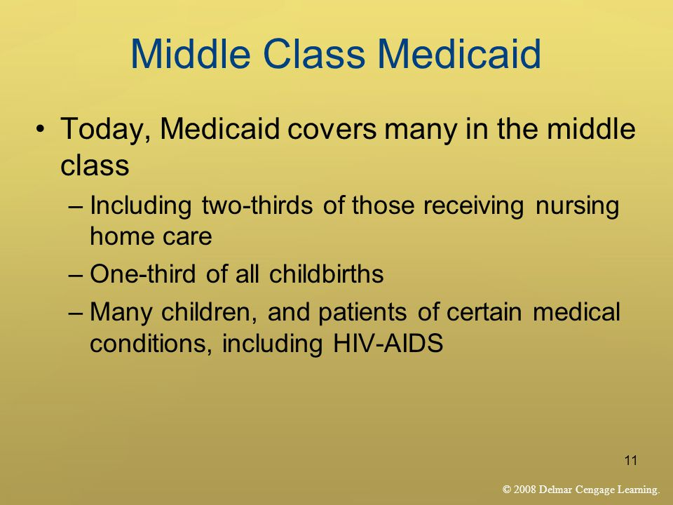 © 2008 Delmar Cengage Learning. 11 Middle Class Medicaid Today, Medicaid covers many in the middle class –Including two-thirds of those receiving nurs