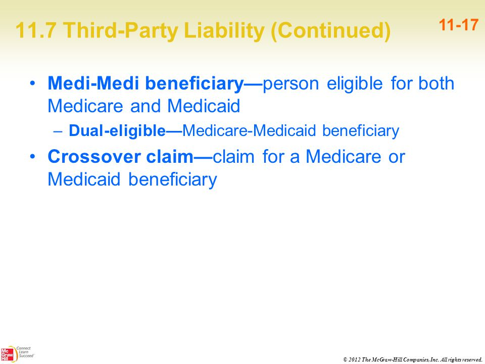 © 2012 The McGraw-Hill Companies, Inc. All rights reserved. 11.7 Third-Party Liability (Continued) 11-17 Medi-Medi beneficiary—person eligible for bot
