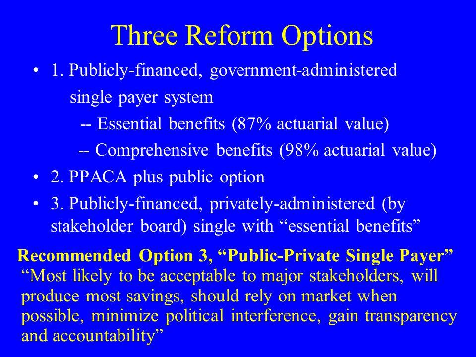 Three Reform Options 1.