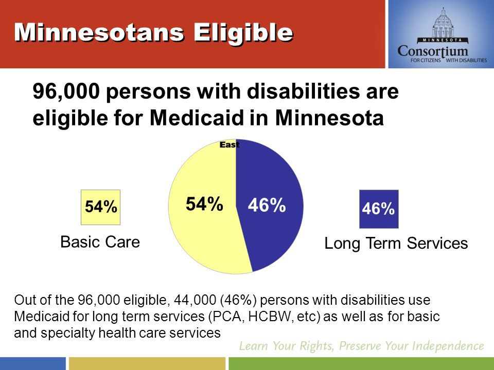 Managed Care For Persons with Disabilities 2006 Session of the Minnesota Legislature expanded managed care –Medicare SNP + MA Basic Care Voluntary participation Basic care only Excludes: Home and community waiver services, other home care services, case management for persons with developmental disabilities, ICF/MR services